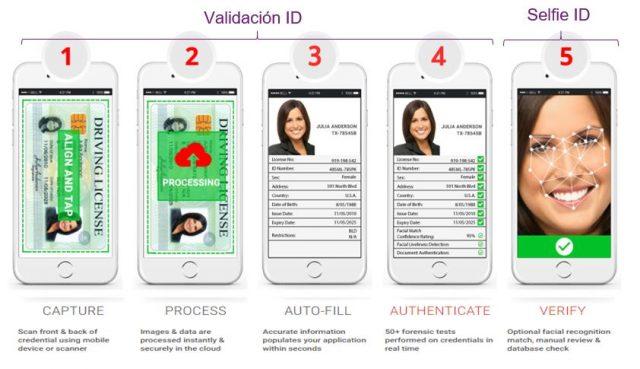 CrossCore - Soluciones de identidad y prevención de fraude